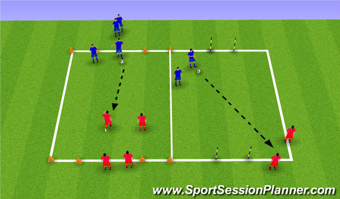 Football/Soccer Session Plan Drill (Colour): 2 v 2 Practice