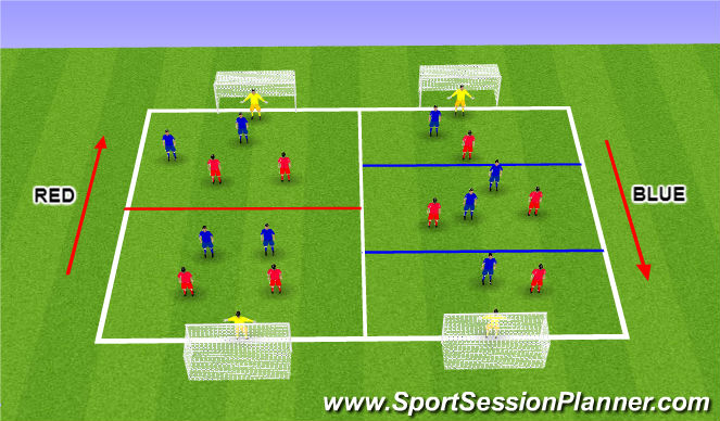 Football/Soccer Session Plan Drill (Colour): Halves/Through the thirds