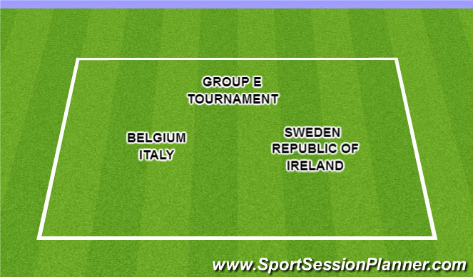 Football/Soccer Session Plan Drill (Colour): Group E Euro Tournament!
