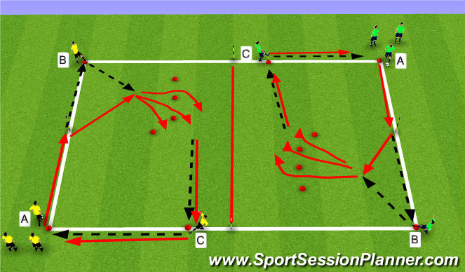 Football/Soccer Session Plan Drill (Colour): Pass, Move and Recieve