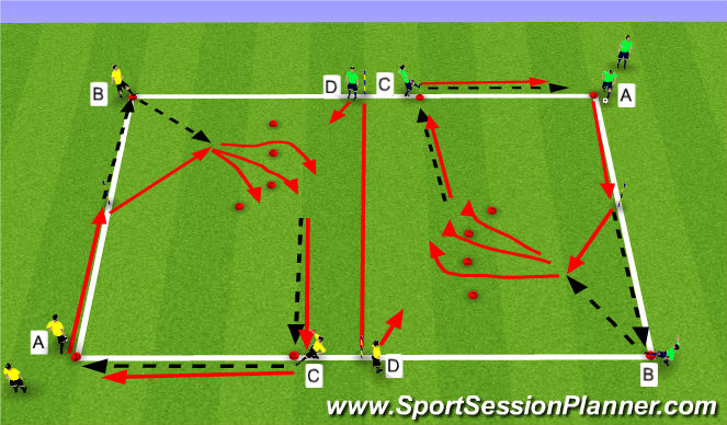 Football/Soccer Session Plan Drill (Colour): Pass, Move and Recieve with a defender