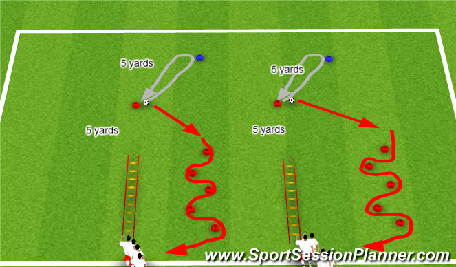 Football/Soccer Session Plan Drill (Colour): Agility