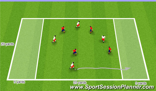 Football/Soccer Session Plan Drill (Colour): SSG to End Zones