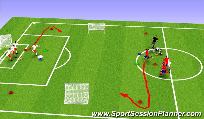 Football/Soccer Session Plan Drill (Colour): 1vs1