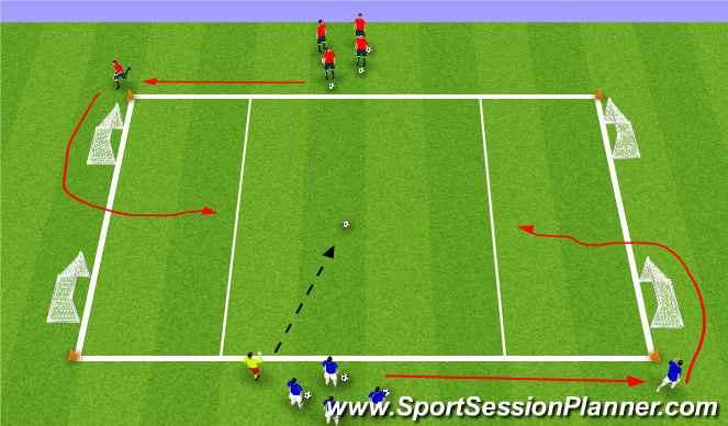 Football/Soccer Session Plan Drill (Colour): 1v1 Essential game 2