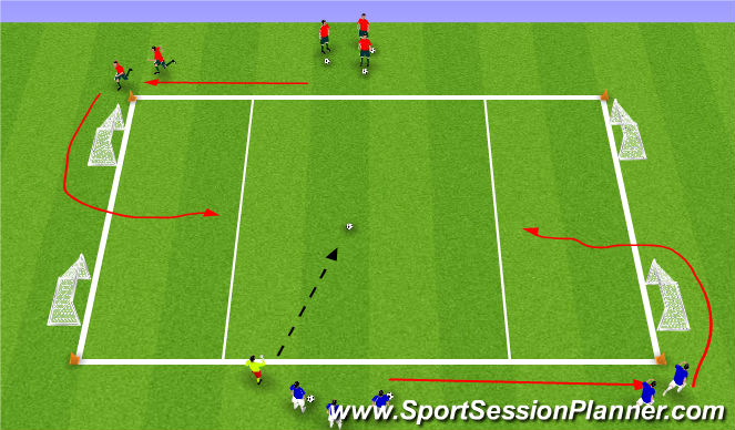 Football/Soccer Session Plan Drill (Colour): 2v2 Essential game 3