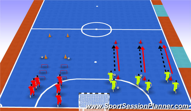 Futsal Session Plan Drill (Colour): Screen 3