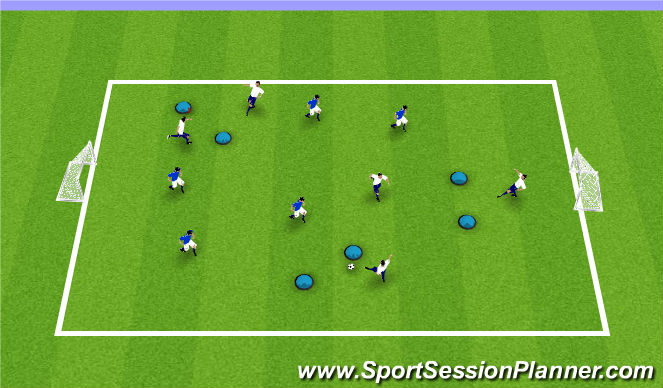 Football/Soccer Session Plan Drill (Colour): ODP Week 3 9:00-10:00