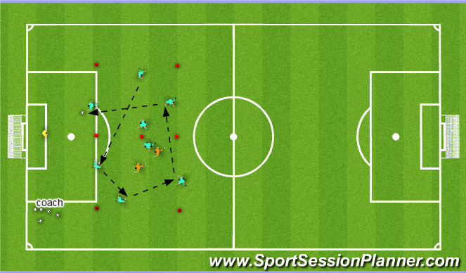 Football/Soccer Session Plan Drill (Colour): double Rondo with penetration