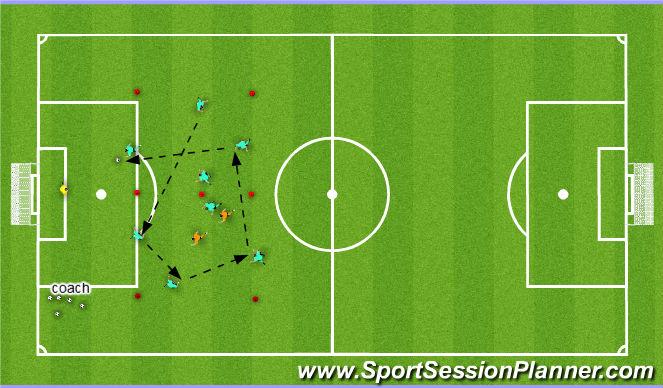 Football/Soccer: attracting defenders, loose mark, penetrate