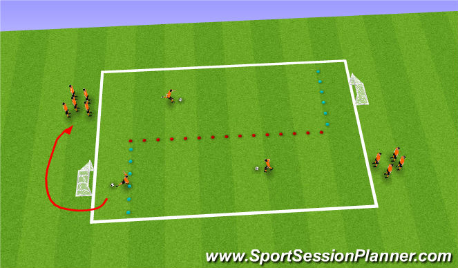 Football/Soccer Session Plan Drill (Colour): Technique to Skill