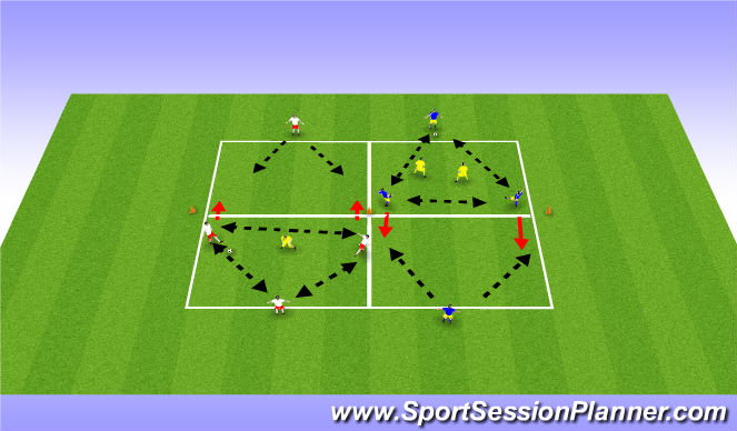 Football/Soccer Session Plan Drill (Colour): 4v2 Negative layoff