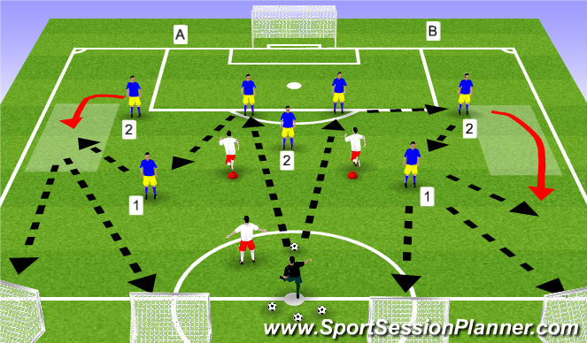 Football/Soccer Session Plan Drill (Colour): Tactical game play: Playing the target out of the back