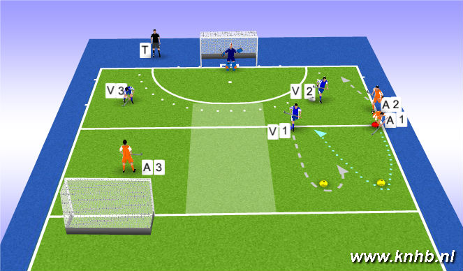 Hockey Session Plan Drill (Colour): Screen 1