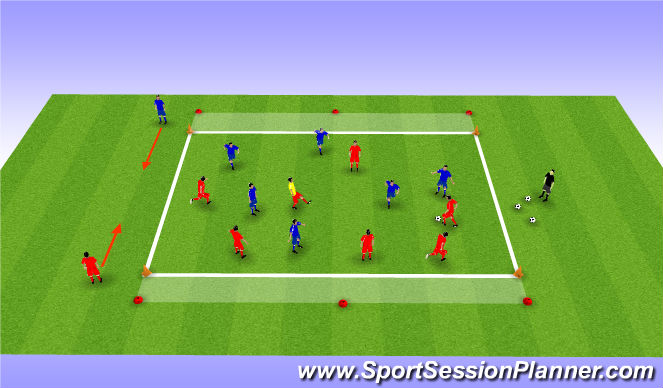 Football/Soccer Session Plan Drill (Colour): 6v6+1 to end zones