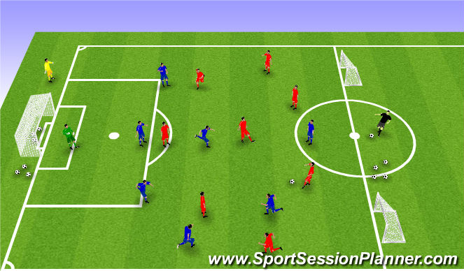 Football/Soccer Session Plan Drill (Colour): Defensive Shape - Backline