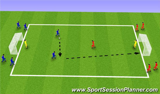 Football/Soccer Session Plan Drill (Colour): 2v1/2v2s