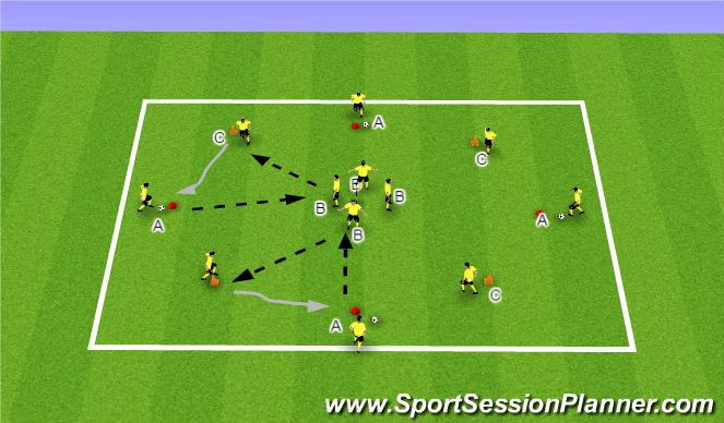 Football/Soccer Session Plan Drill (Colour): Technical: Passing and Receiving