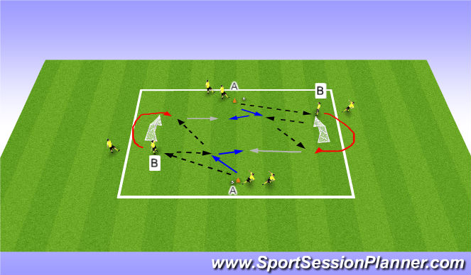 Football/Soccer Session Plan Drill (Colour): Technical/Tactical: Give and go 1 v 1