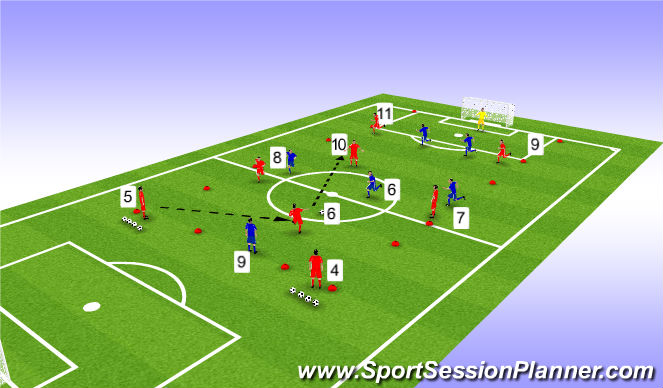 Football/Soccer Session Plan Drill (Colour): Function - attacking with a midfiled diamond and 2 centre forwards