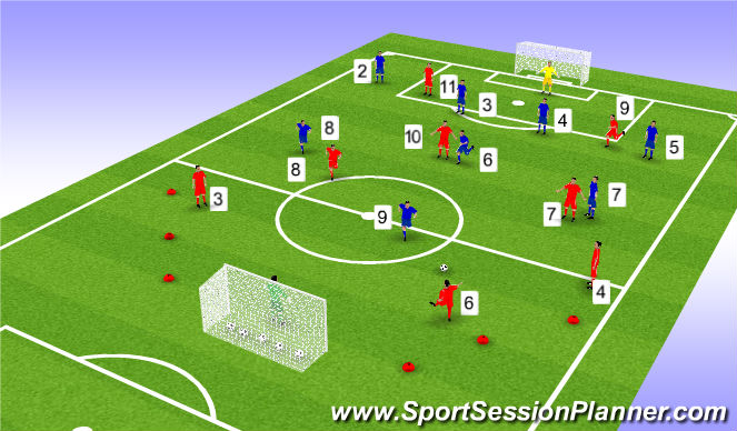 Football/Soccer Session Plan Drill (Colour): SSG - attacking with a midfield diamond and 2 centre forwards