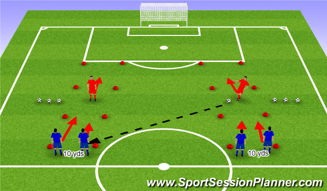 Football/Soccer Session Plan Drill (Colour): Individual Defending