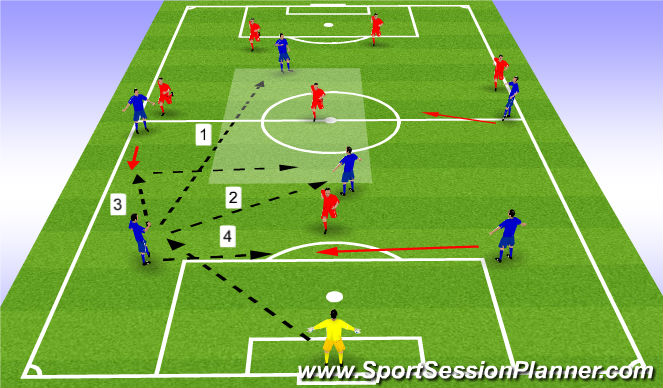 Football/Soccer Session Plan Drill (Colour): SSG- Game approach