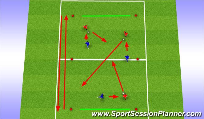 Football/Soccer Session Plan Drill (Colour): 1v1 line game