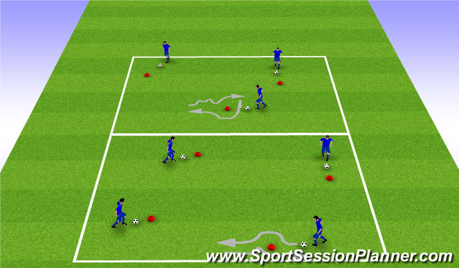 Football/Soccer Session Plan Drill (Colour): Fakes and turns