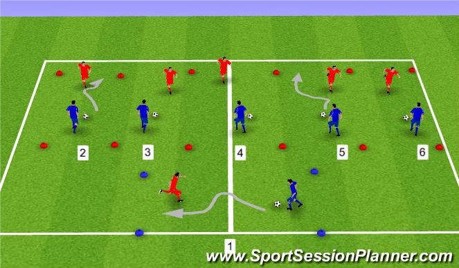Football/Soccer Session Plan Drill (Colour): Ladder 1v1
