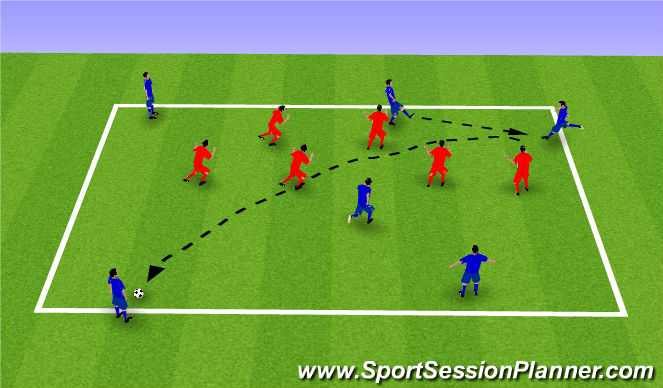 Football/Soccer Session Plan Drill (Colour): Passing Practice 2