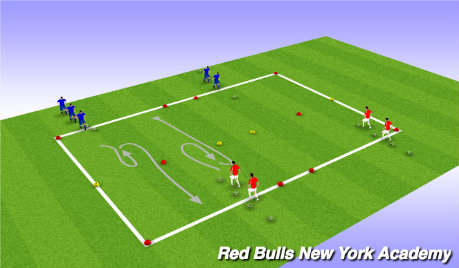 Football/Soccer Session Plan Drill (Colour): TURNING TECHNICAL REPETITION