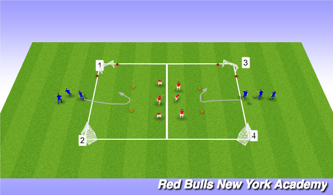 Football/Soccer Session Plan Drill (Colour): MAIN THEME : SEMI OPPOSED - OPPOSED