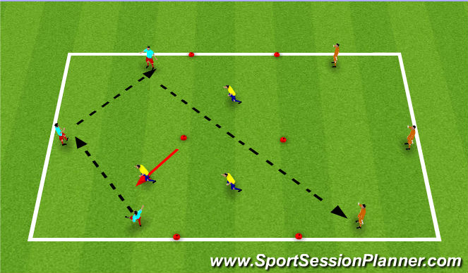 Football/Soccer Session Plan Drill (Colour): Playing out of pressure