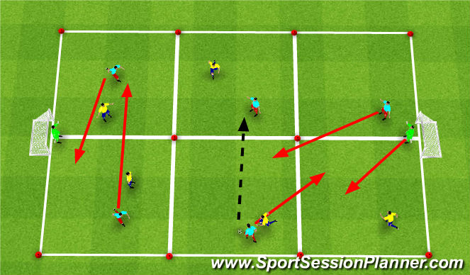 Football/Soccer Session Plan Drill (Colour): RECEIVING UNDER PRESSURE (With Rotation)