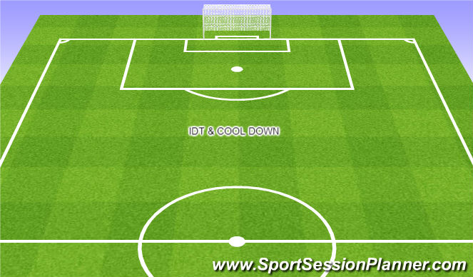 Football/Soccer Session Plan Drill (Colour): IDT & Cool Down