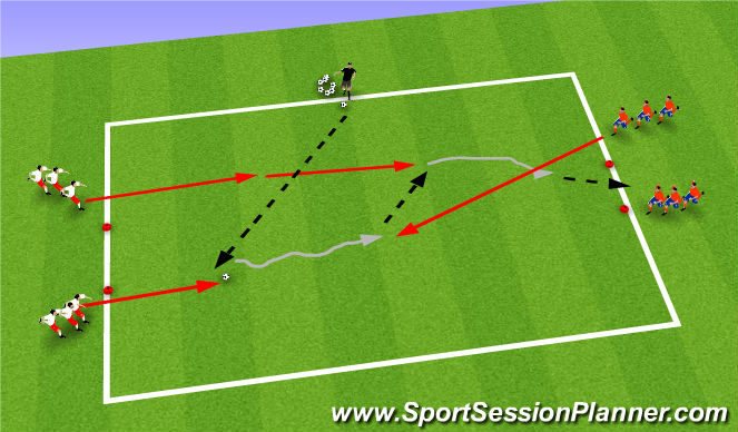 Football/Soccer Session Plan Drill (Colour): Continuous 2vs1