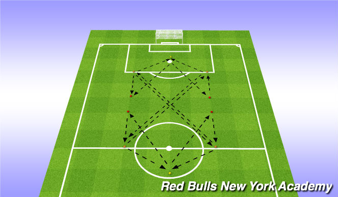 Football/Soccer Session Plan Drill (Colour): Crossing (Lofted) - Passing Pattern