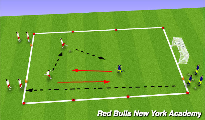 Football/Soccer Session Plan Drill (Colour): Main Activity 1