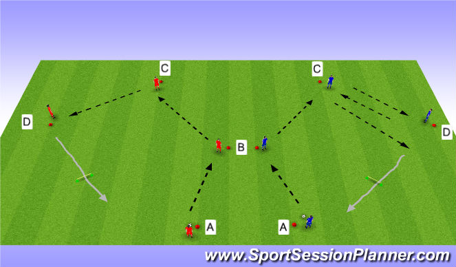 Football/Soccer Session Plan Drill (Colour): Passing/receiving (Y-shape)