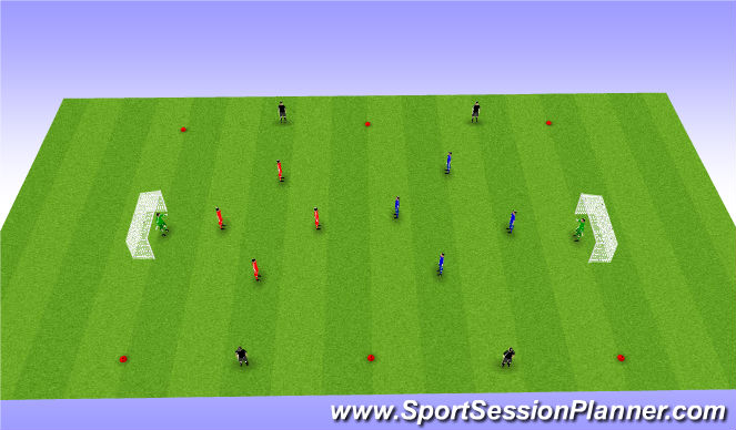 Football/Soccer Session Plan Drill (Colour): 3 team scrimmage