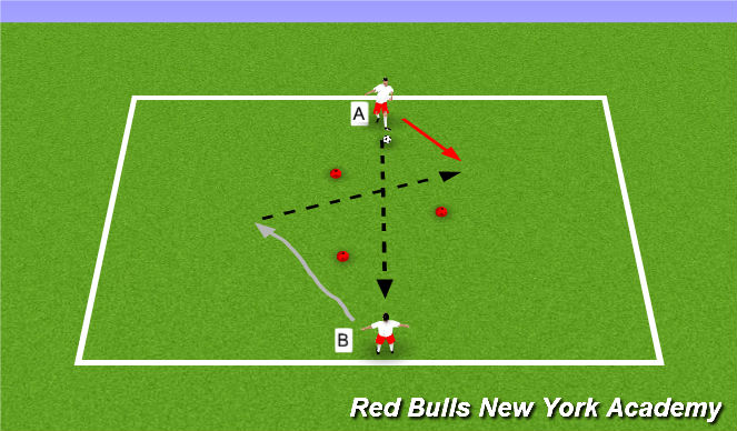 Football/Soccer Session Plan Drill (Colour): Triangles - Unopposed