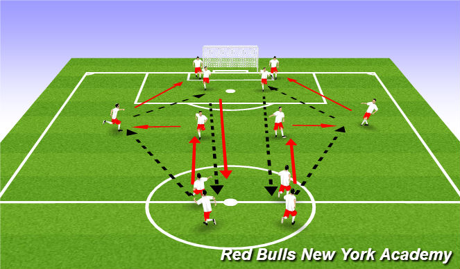 Football/Soccer Session Plan Drill (Colour): Warmup - Receive on the half turn