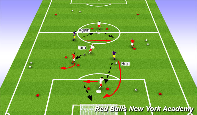 Football/Soccer Session Plan Drill (Colour): Second Activity