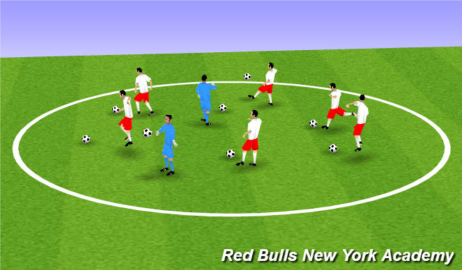 Football/Soccer Session Plan Drill (Colour): Cool Down - debrief