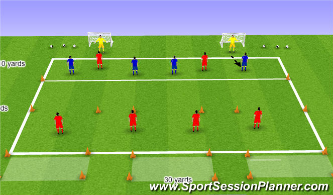 Football/Soccer Session Plan Drill (Colour): Individual Awareness