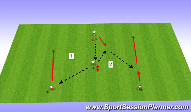 Football/Soccer Session Plan Drill (Colour): Y passing