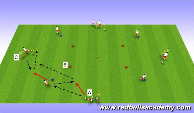 Football/Soccer Session Plan Drill (Colour): Passing & Receiving IV