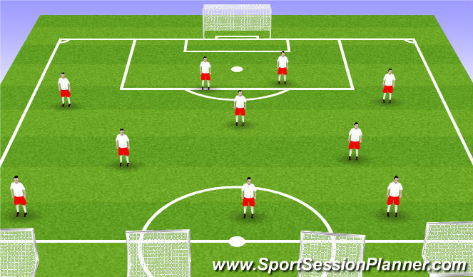 Football/Soccer Session Plan Drill (Colour): Open patterns