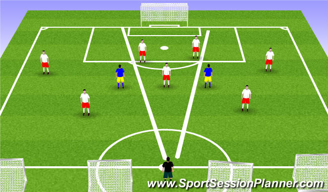 Football/Soccer Session Plan Drill (Colour): Pressure pattern passing